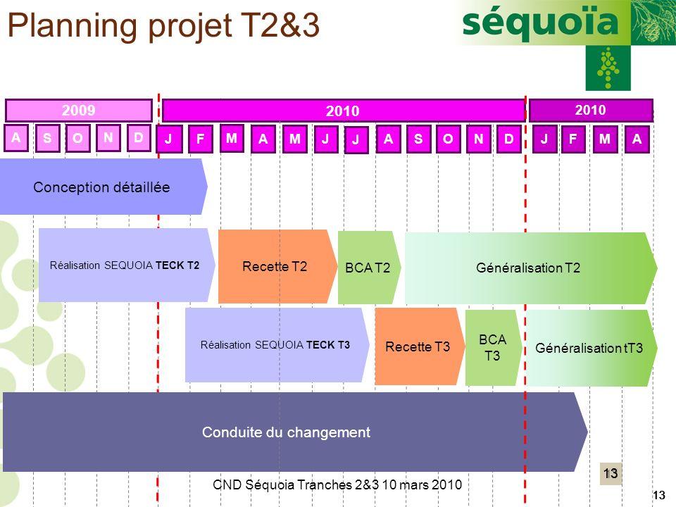 Planning projet T2&3 2009 2010 Conception détaillée