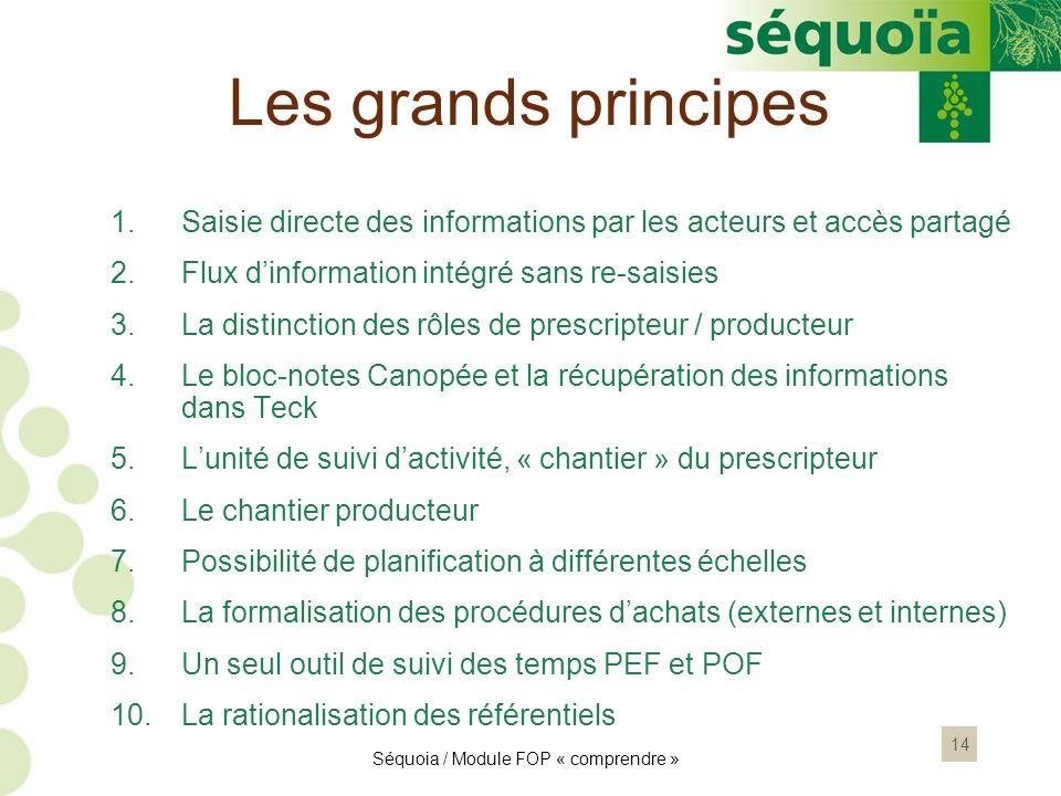 Les grands principes Saisie directe des informations par les acteurs et accès partagé. Flux d'information intégré sans re-saisies.