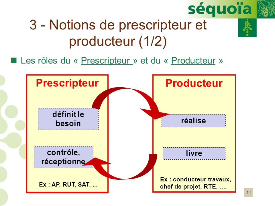 3 - Notions de prescripteur et producteur (1/2)