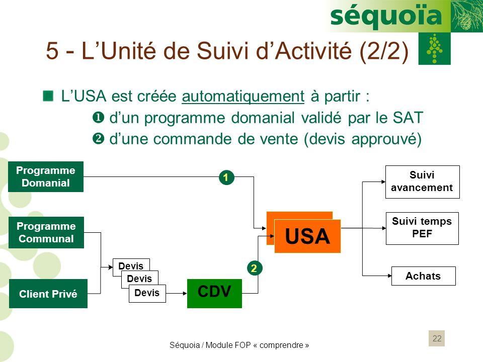 5 - L'Unité de Suivi d'Activité (2/2)
