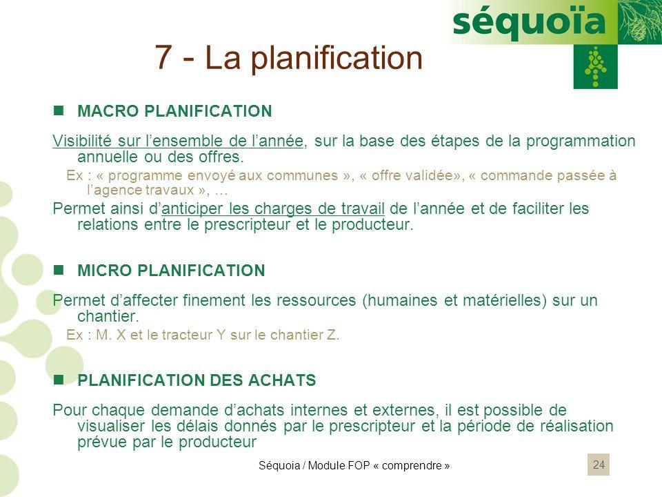 7 - La planification MACRO PLANIFICATION