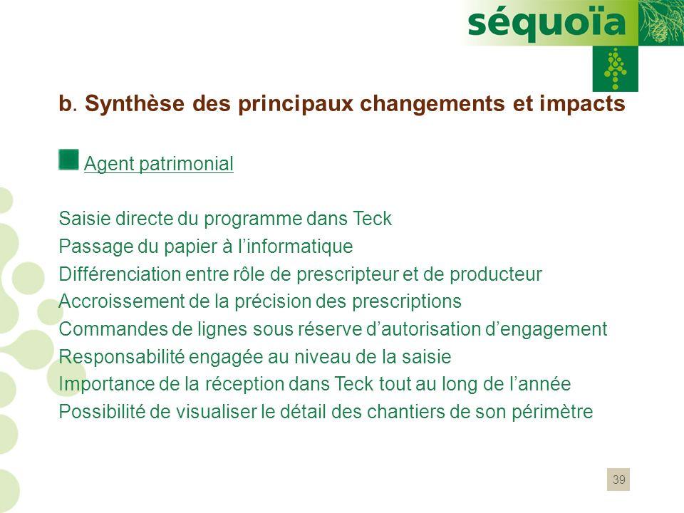 b. Synthèse des principaux changements et impacts