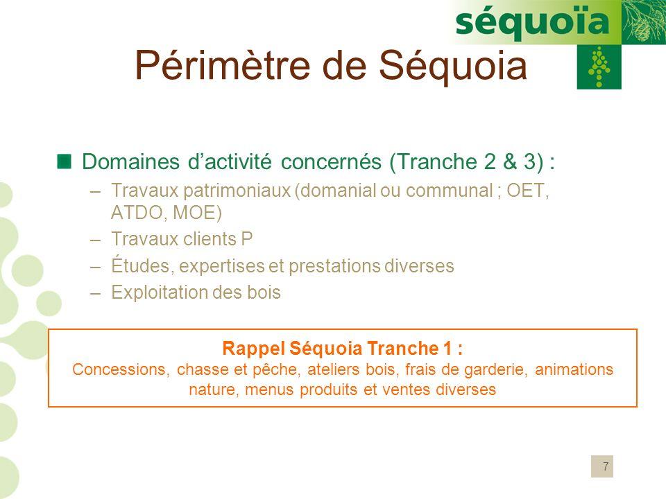 Rappel Séquoia Tranche 1 :