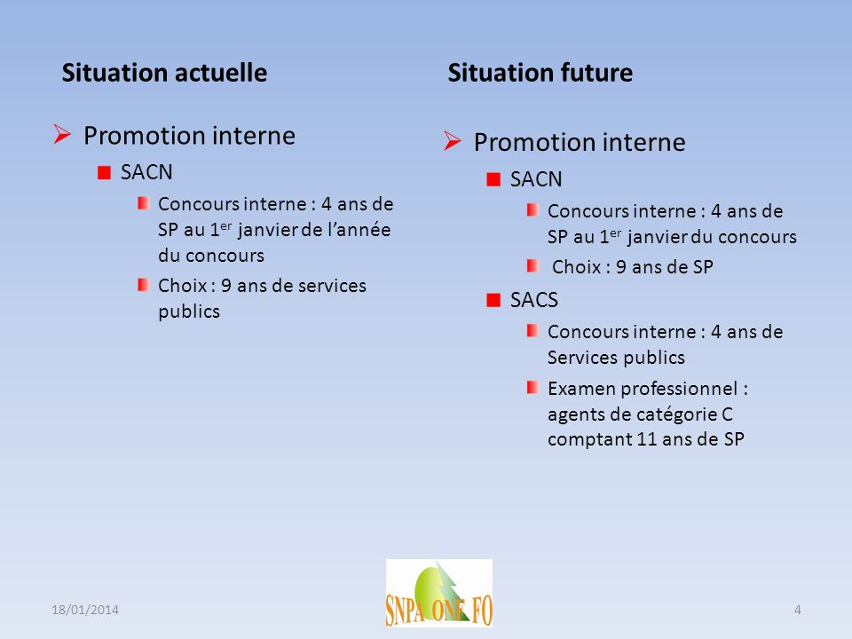 Situation actuelle Situation future Promotion interne