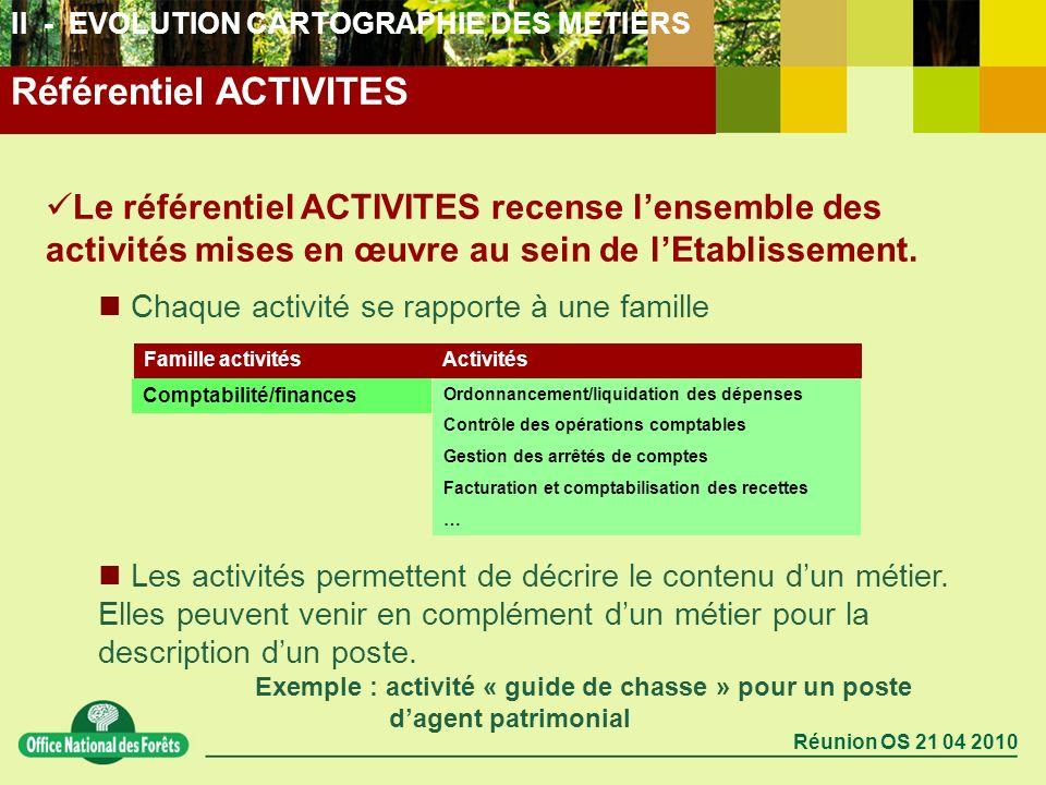Référentiel ACTIVITES
