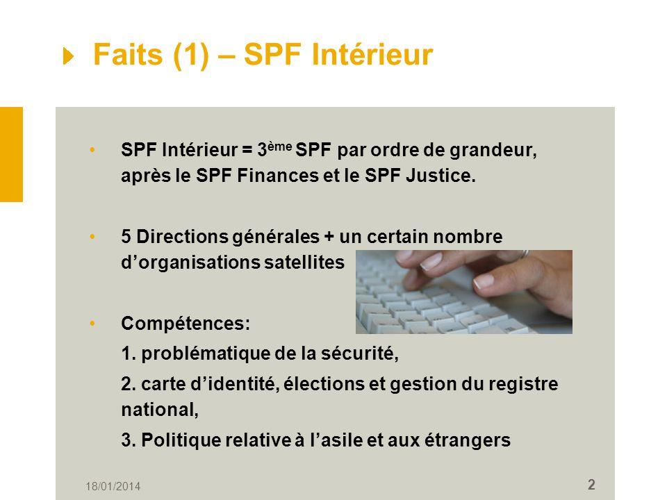 Faits (1) – SPF Intérieur