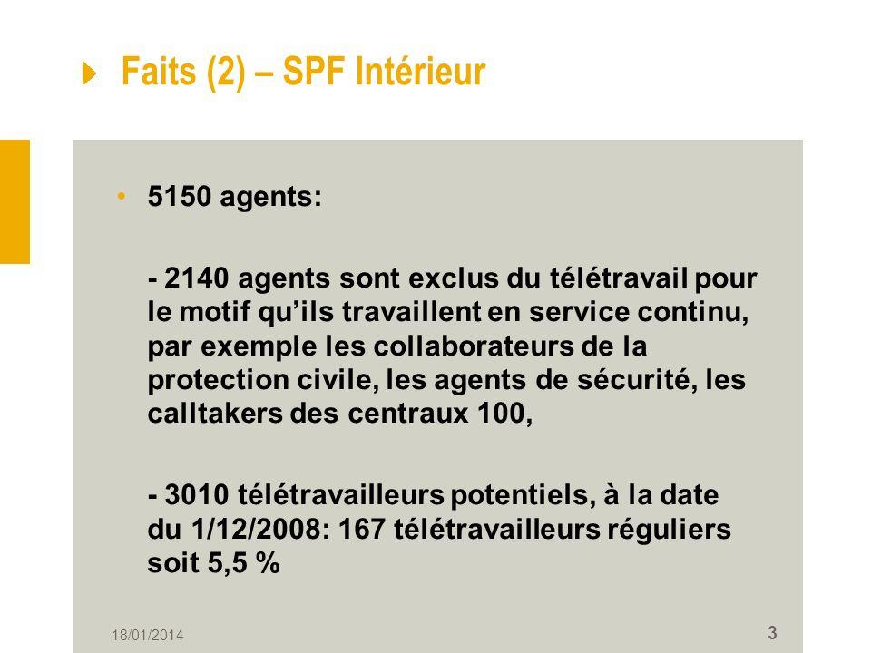 Faits (2) – SPF Intérieur