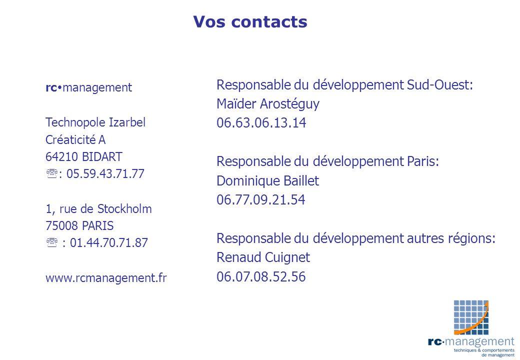 Vos contacts Responsable du développement Sud-Ouest: Maïder Arostéguy