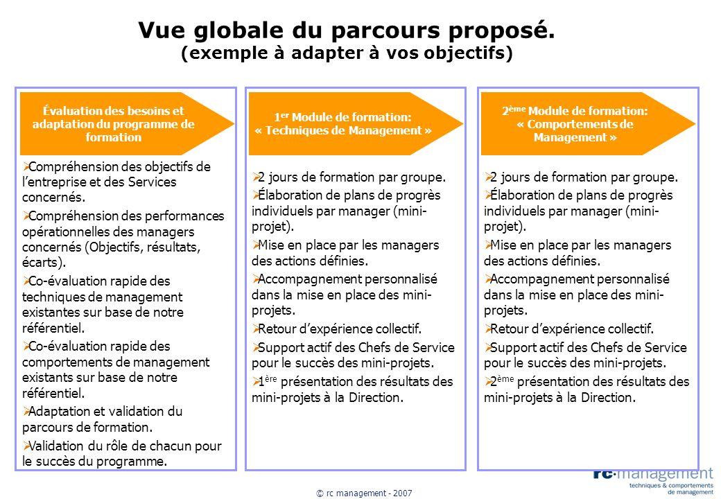Vue globale du parcours proposé. (exemple à adapter à vos objectifs)