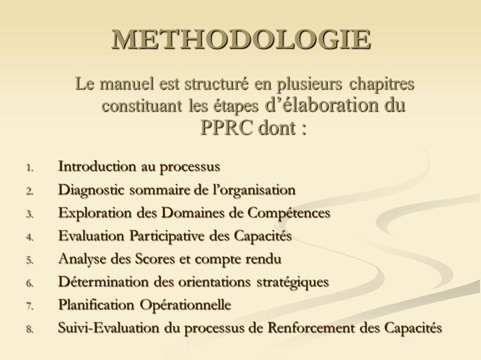 METHODOLOGIELe manuel est structuré en plusieurs chapitres constituant les étapes d'élaboration du PPRC dont :