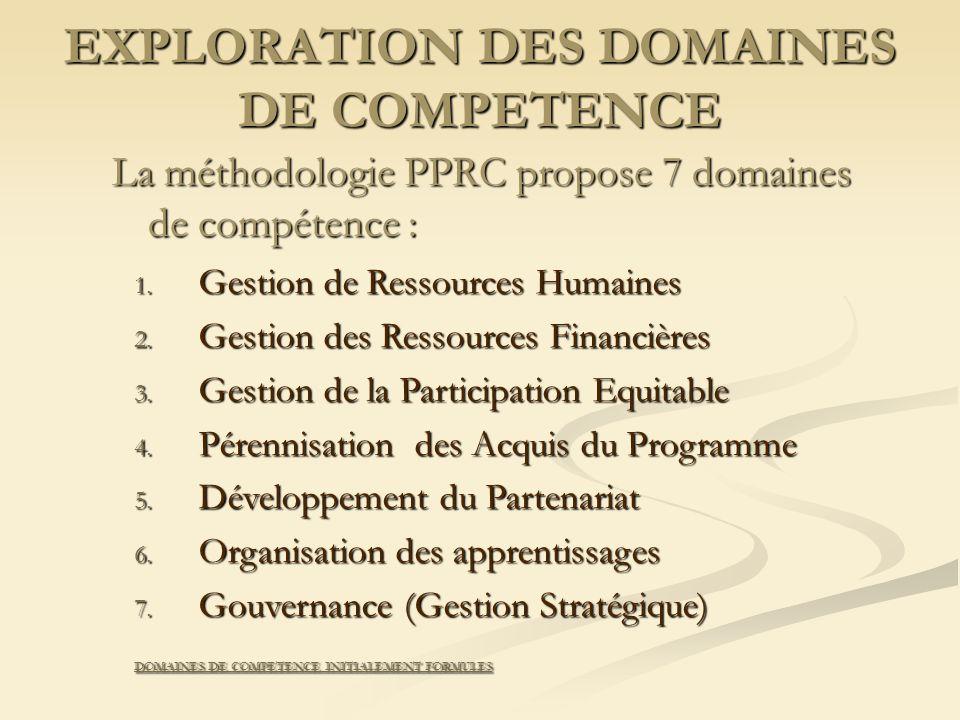 EXPLORATION DES DOMAINES DE COMPETENCE