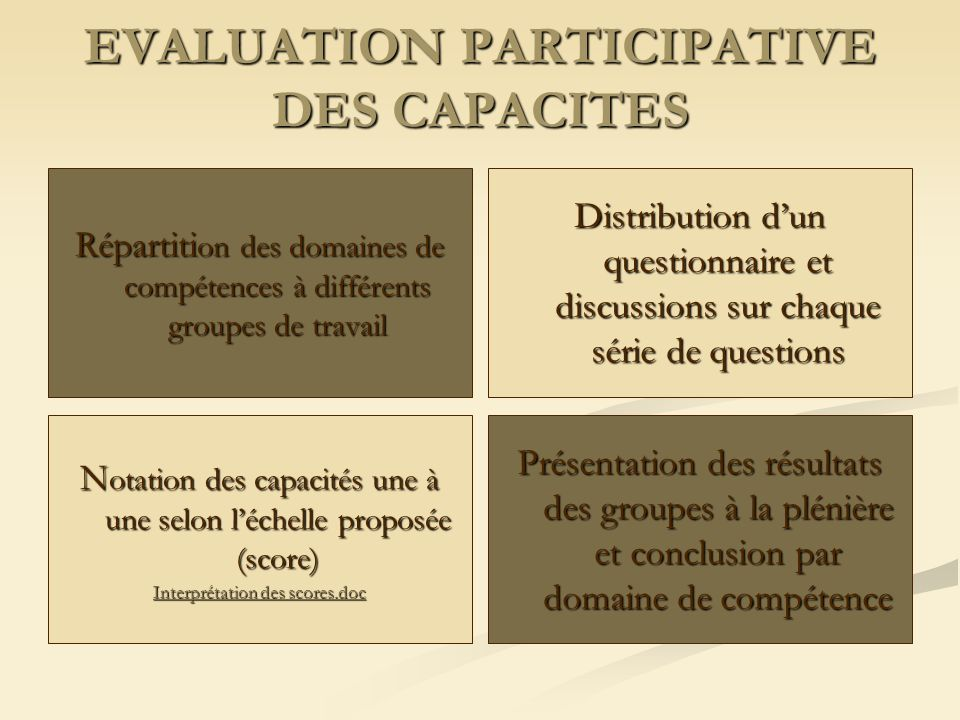 EVALUATION PARTICIPATIVE DES CAPACITES