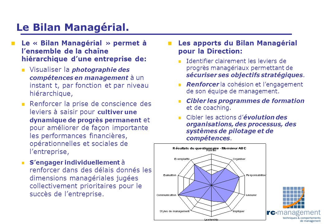 Le Bilan Managérial. Le « Bilan Managérial » permet à l'ensemble de la chaîne hiérarchique d'une entreprise de: