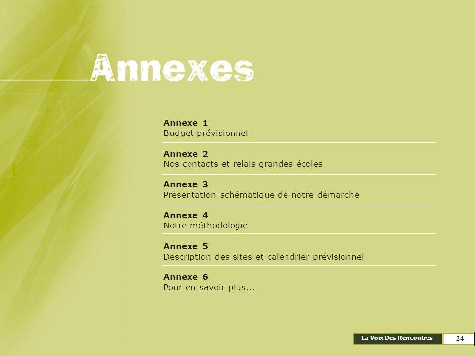 Nos contacts et relais grandes écoles Annexe 3