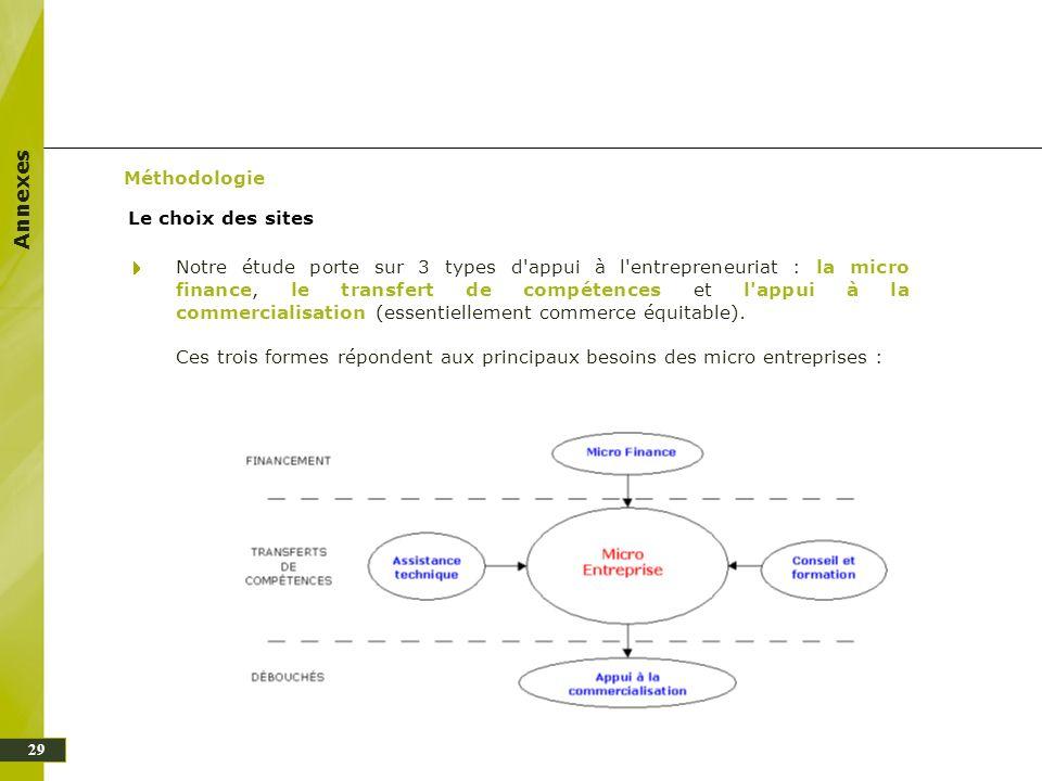 Annexes Méthodologie Le choix des sites