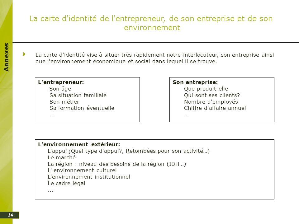 La carte d identité de l entrepreneur, de son entreprise et de son