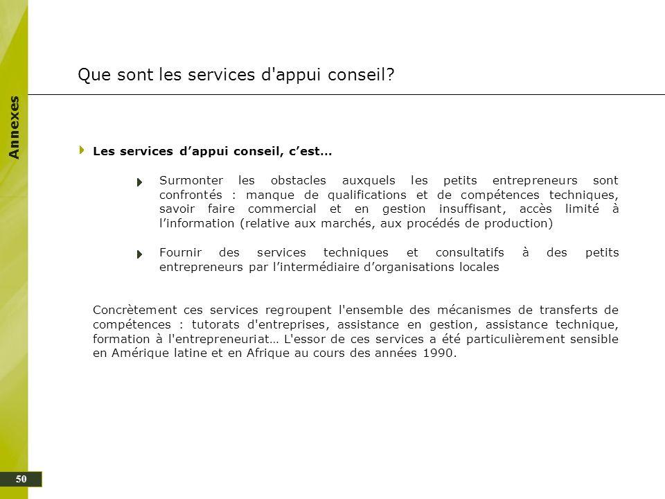 Que sont les services d appui conseil
