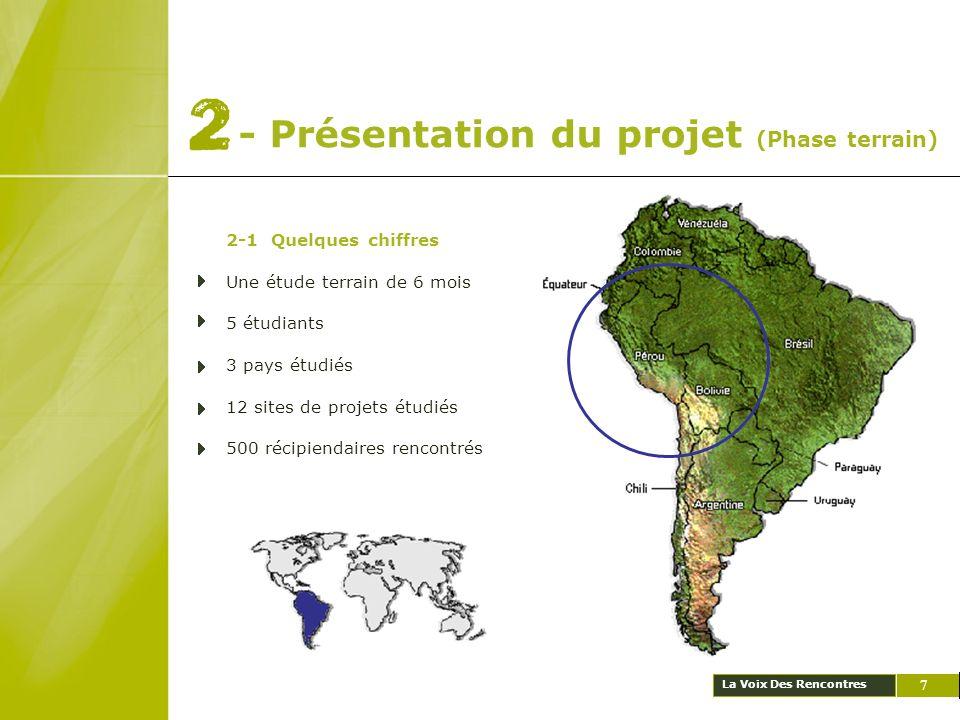 - Présentation du projet (Phase terrain)