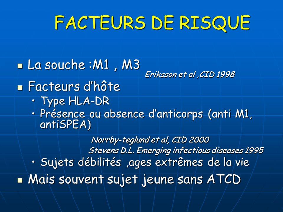 FACTEURS DE RISQUE La souche :M1 , M3 Facteurs d'hôte