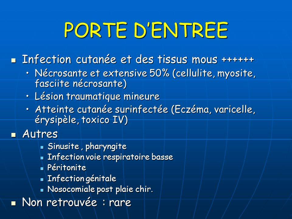 PORTE D'ENTREE Infection cutanée et des tissus mous ++++++ Autres