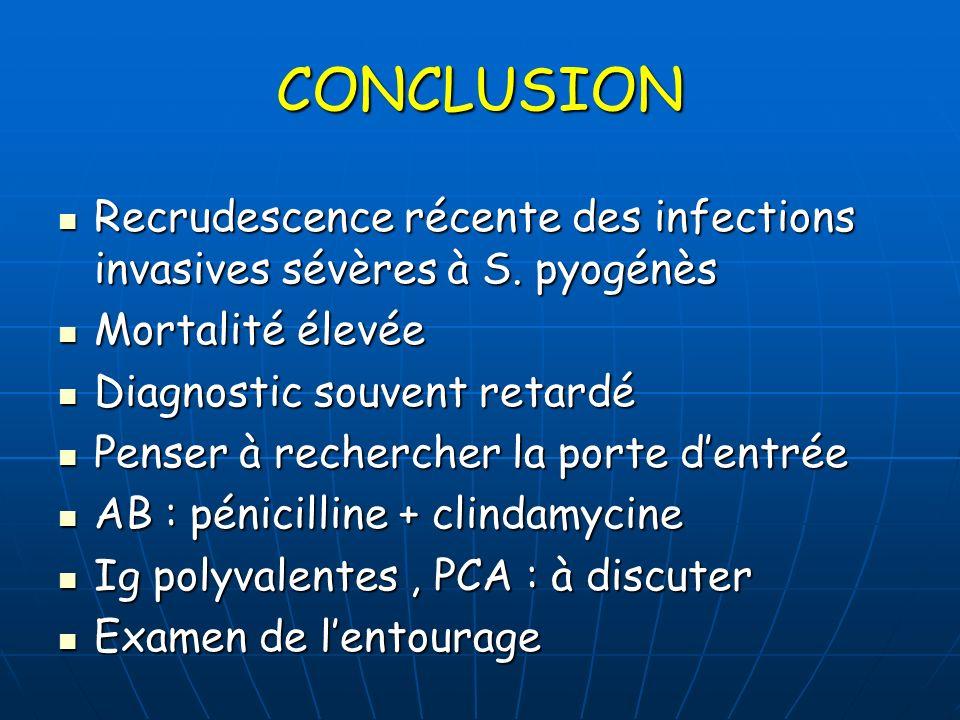 CONCLUSIONRecrudescence récente des infections invasives sévères à S. pyogénès. Mortalité élevée. Diagnostic souvent retardé.