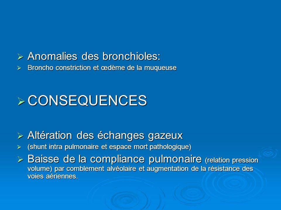 CONSEQUENCES Anomalies des bronchioles: Altération des échanges gazeux