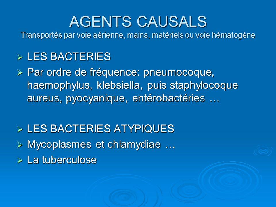 AGENTS CAUSALS Transportés par voie aérienne, mains, matériels ou voie hématogène