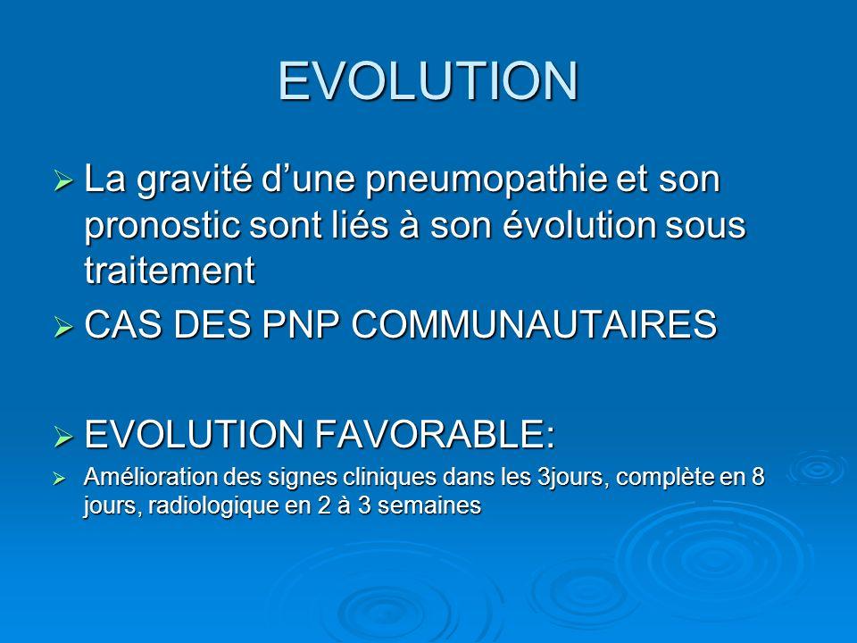 EVOLUTION La gravité d'une pneumopathie et son pronostic sont liés à son évolution sous traitement.