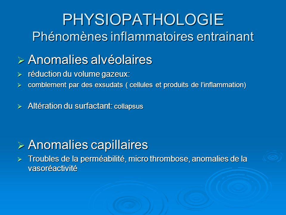 PHYSIOPATHOLOGIE Phénomènes inflammatoires entrainant