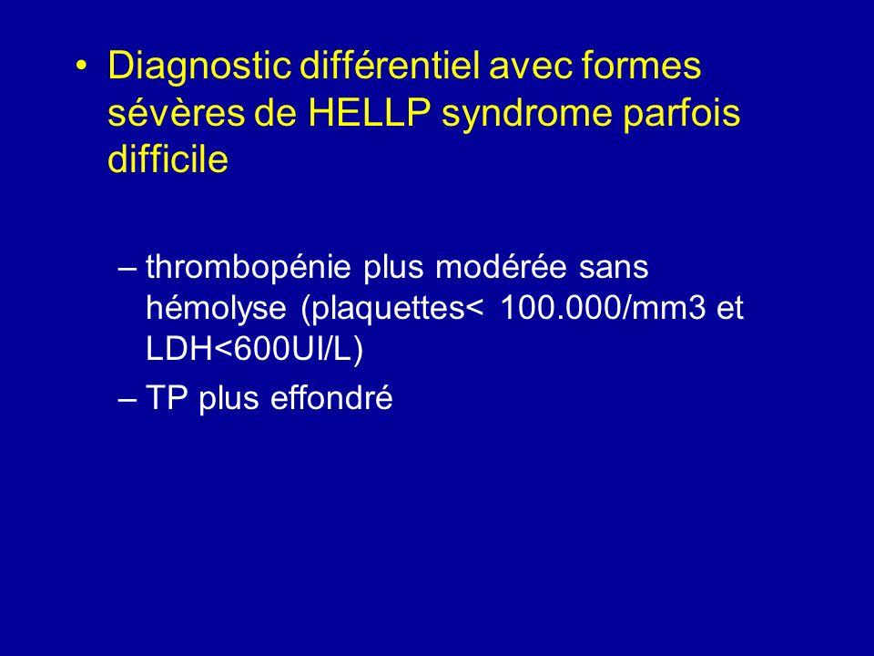 Diagnostic différentiel avec formes sévères de HELLP syndrome parfois difficile
