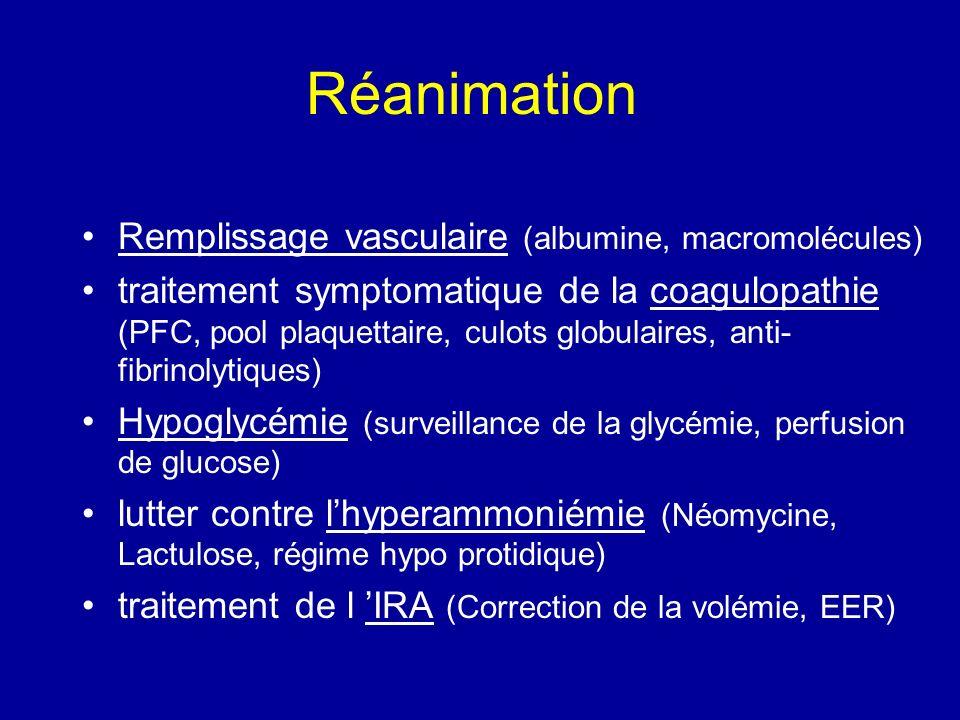 Réanimation Remplissage vasculaire (albumine, macromolécules)