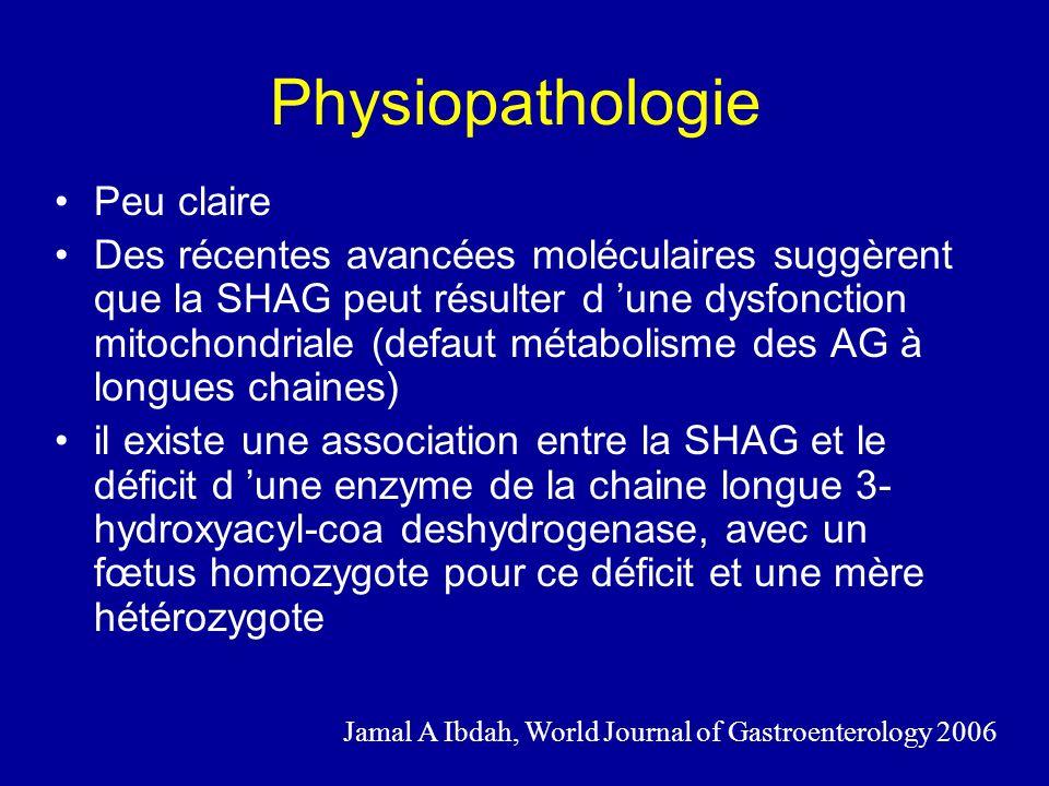 Physiopathologie Peu claire