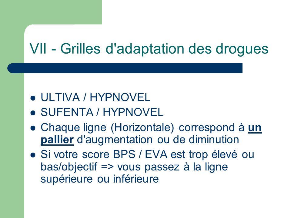 VII - Grilles d adaptation des drogues