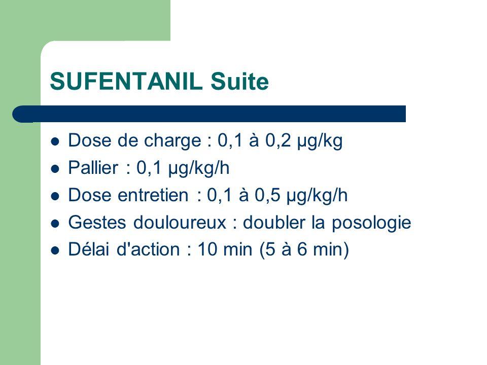 SUFENTANIL Suite Dose de charge : 0,1 à 0,2 µg/kg