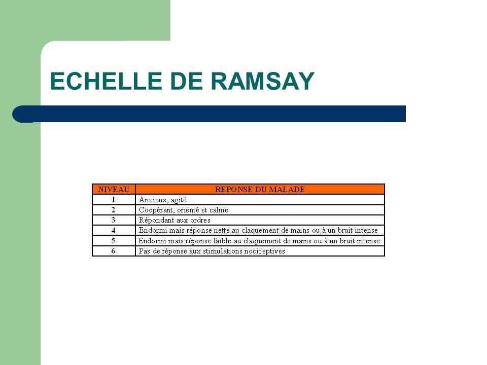 ECHELLE DE RAMSAY