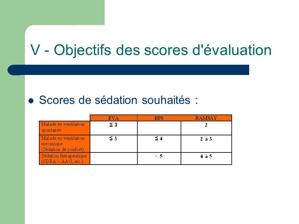 V - Objectifs des scores d évaluation