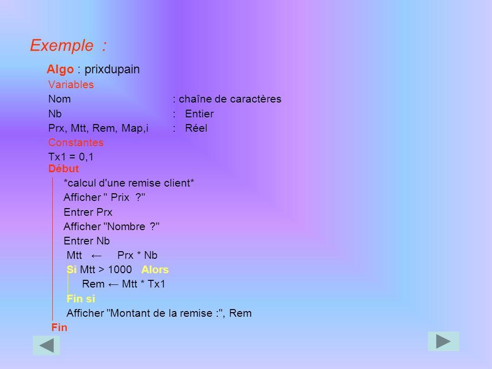Exemple : Algo : prixdupain Variables Nom : chaîne de caractères