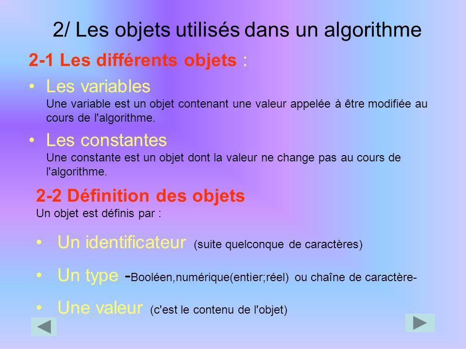 2/ Les objets utilisés dans un algorithme