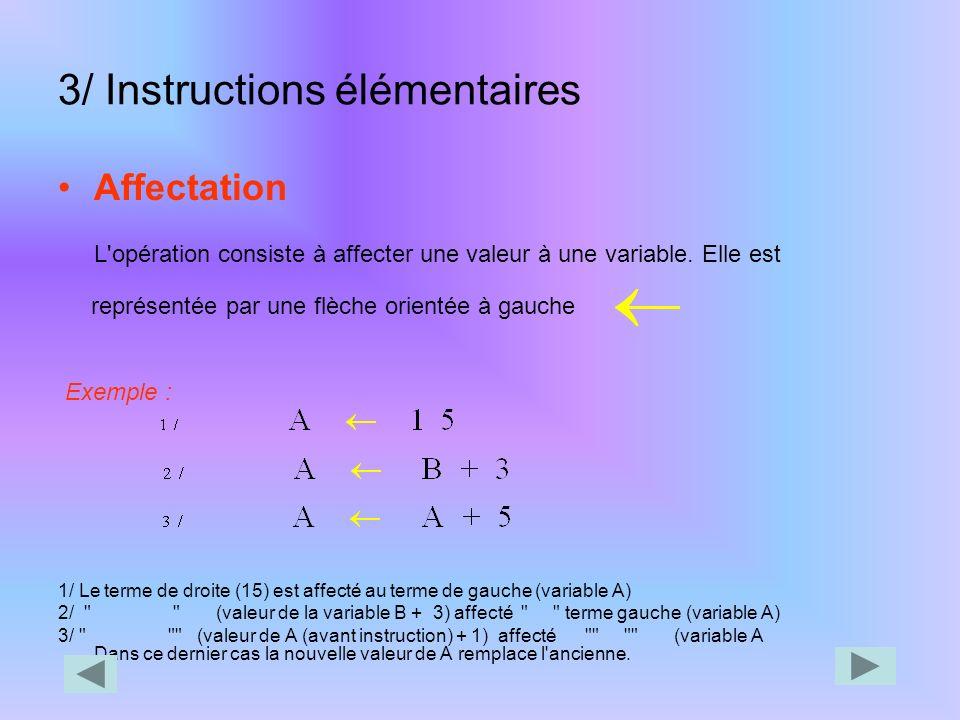 3/ Instructions élémentaires