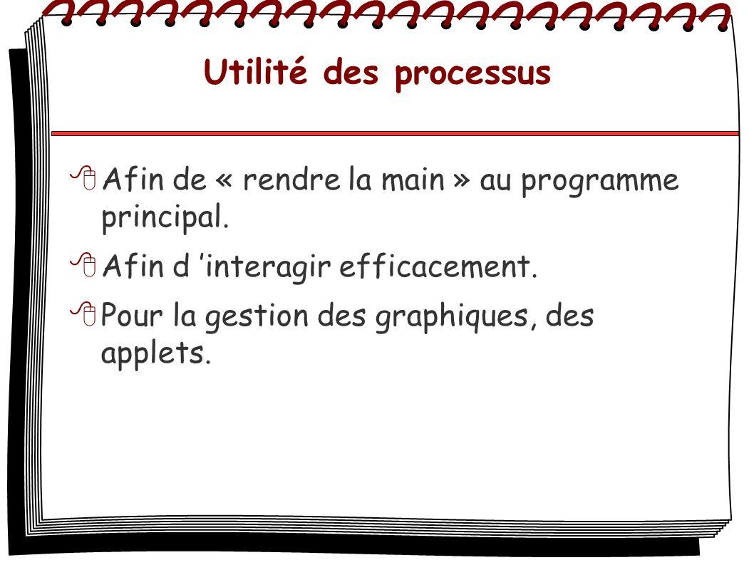 Utilité des processus Afin de « rendre la main » au programme principal. Afin d 'interagir efficacement.