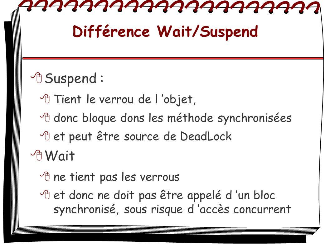Différence Wait/Suspend