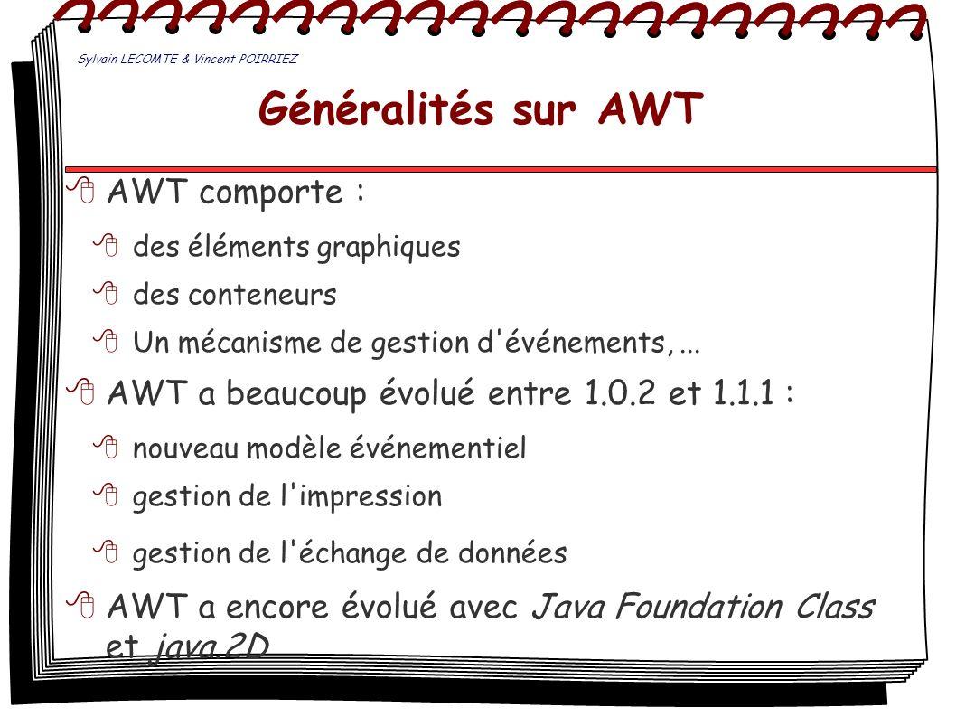 Généralités sur AWT AWT comporte :