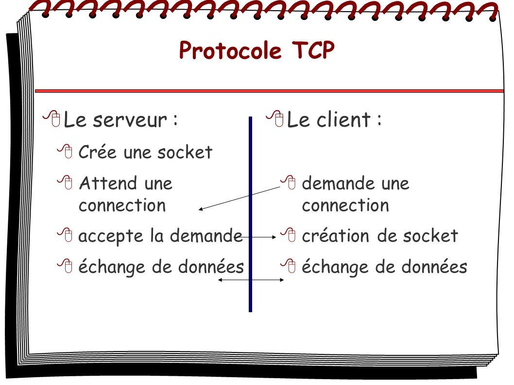 Protocole TCP Le serveur : Le client : Crée une socket