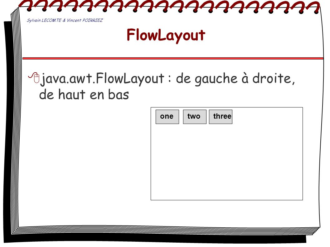 FlowLayout java.awt.FlowLayout : de gauche à droite, de haut en bas