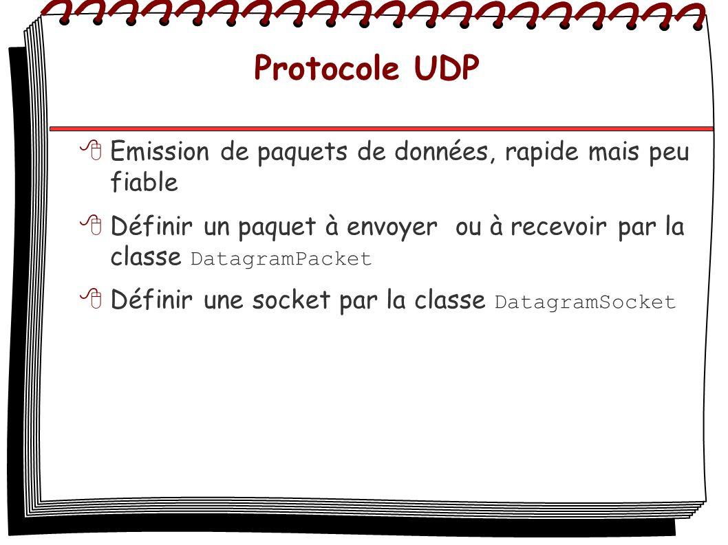 Protocole UDP Emission de paquets de données, rapide mais peu fiable