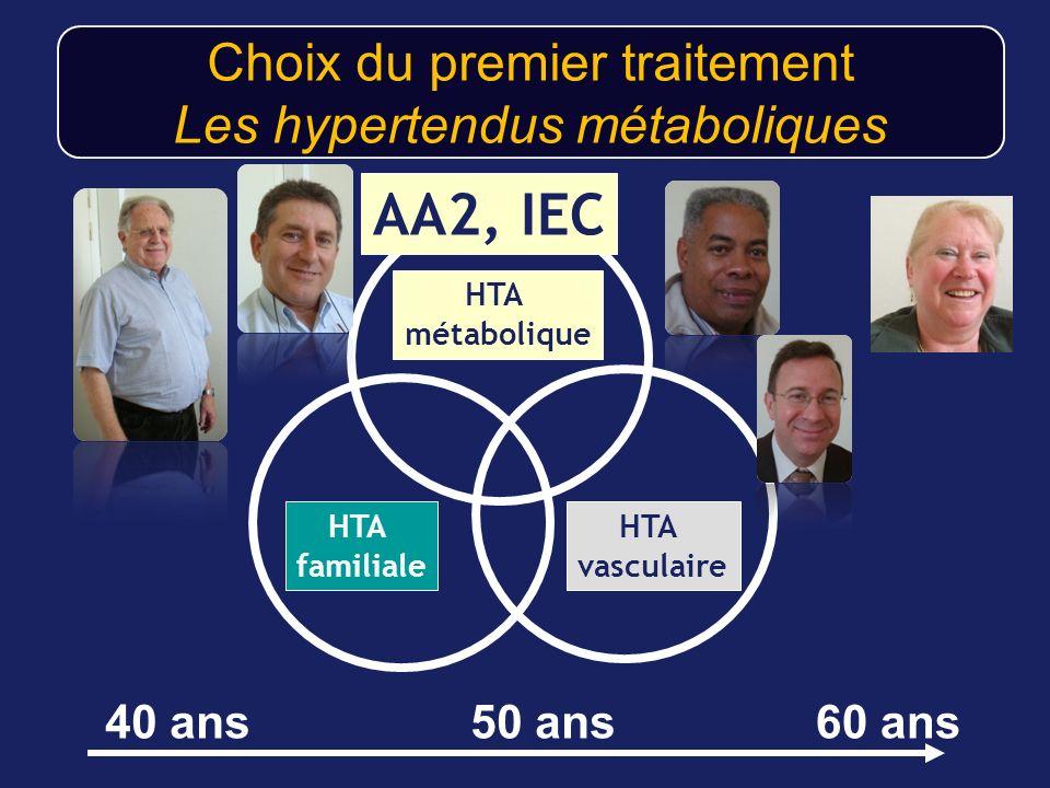 Choix du premier traitement Les hypertendus métaboliques