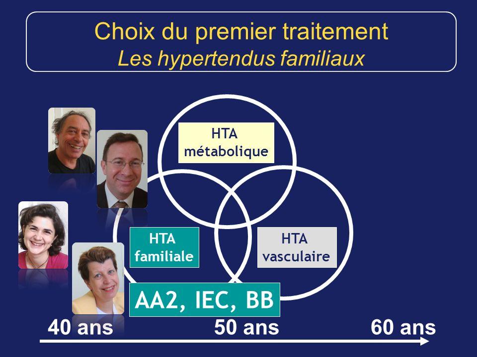 Choix du premier traitement Les hypertendus familiaux