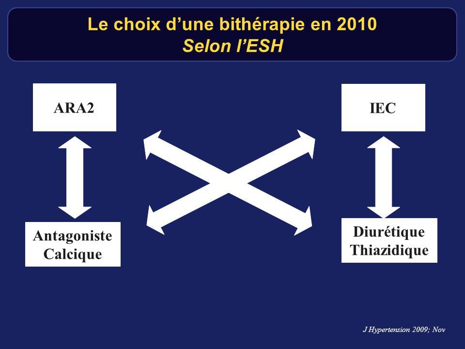 Le choix d'une bithérapie en 2010 Selon l'ESH