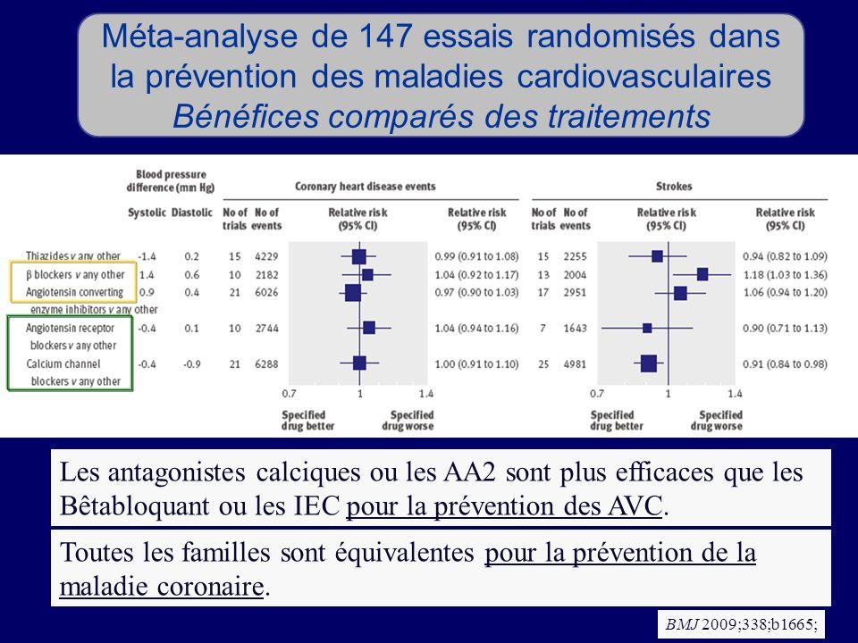 Méta-analyse de 147 essais randomisés dans la prévention des maladies cardiovasculaires Bénéfices comparés des traitements