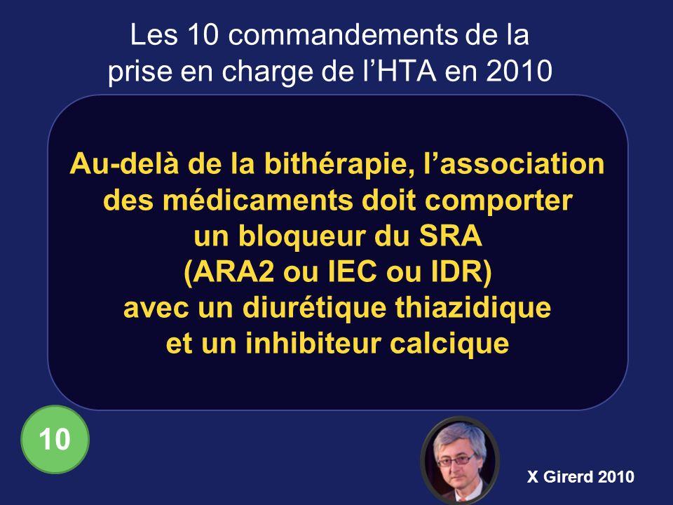 Les 10 commandements de la prise en charge de l'HTA en 2010
